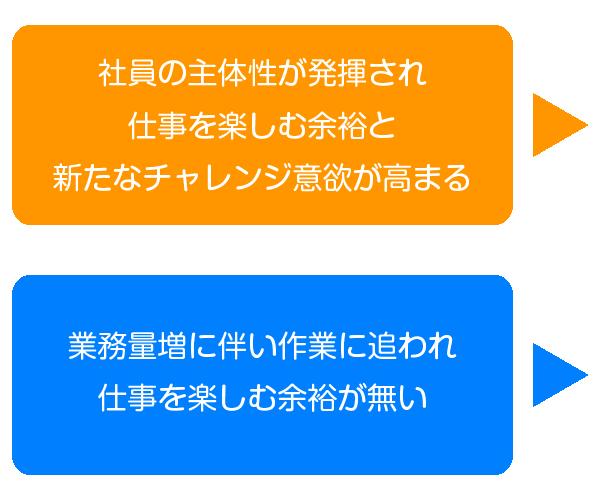 good-bad-001